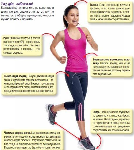 Как начать ходить чтобы похудеть