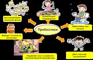 zamenitel-lineksa-dlya-novorojdennyh-44650-large